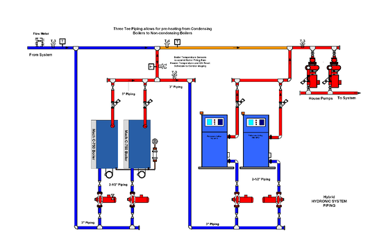 Patterson-Kelley Hybrid Boiler Piping System Pre-heat Tees